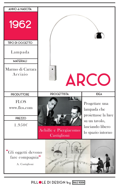 arco-castiglioni-baliz-room-layout2