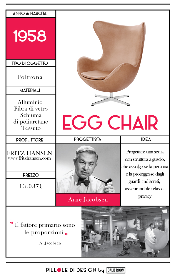 3-egg-chair-pillole-di-design
