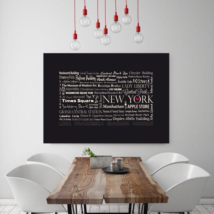 balizroom-interiorblog-scritture leggere-tela-citta-newyork